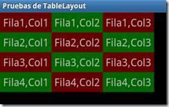 0036.01 - TableLayout con tres columnas